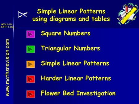 Simple Linear Patterns Harder Linear Patterns Triangular Numbers Square Numbers MTH 2-13a & MTH 3-13a Simple Linear Patterns using diagrams and tables.