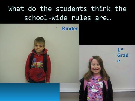 What do the students think the school-wide rules are… Kinder 1 st Grad e.