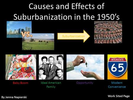 Suburbanization Baby Boom Ideal American Family OpportunityModern Convenience Work Sited Page Causes and Effects of Suburbanization in the 1950s By Jenna.