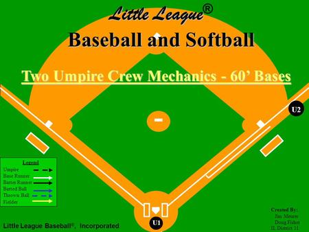 Legend Umpire Base Runner Batter Runner Batted Ball Thrown Ball Fielder Little League Baseball ®, Incorporated U1 U2 Two Umpire Crew Mechanics - 60 Bases.