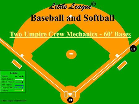 Two Man Mechanics Legend Umpire Base Runner Batter Runner Batted Ball Thrown Ball Fielder Little League International® U1 U2 Two Umpire Crew Mechanics.