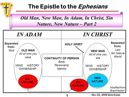 The Epistle to the Ephesians Nov 22, 2009 Bob Eckel 1 Old Man, New Man, In Adam, In Christ, Sin Nature, New Nature – Part 2 IN ADAM IN CHRIST Separated.