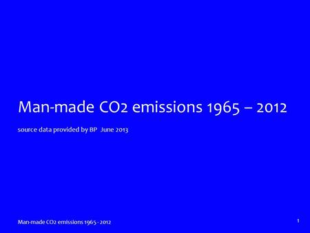 Man-made CO2 emissions 1965 – 2012 source data provided by BP June 2013 Man-made CO2 emissions 1965 - 2012 1.