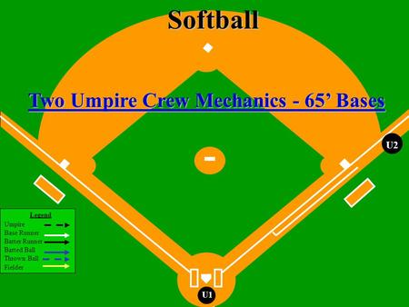 Legend Umpire Base Runner Batter Runner Batted Ball Thrown Ball Fielder Little League Baseball ®, Incorporated U1 U2 Two Umpire Crew Mechanics - 65 Bases.