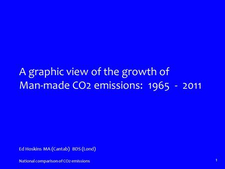 A graphic view of the growth of Man-made CO2 emissions: 1965 - 2011 Ed Hoskins MA (Cantab) BDS (Lond) National comparison of CO2 emissions 1.
