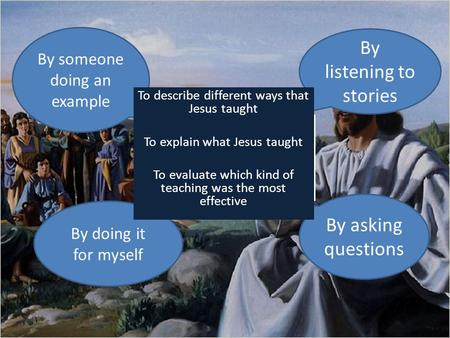 How do you get to understand something best ? By listening to stories By someone doing an example By doing it for myself By asking questions To describe.