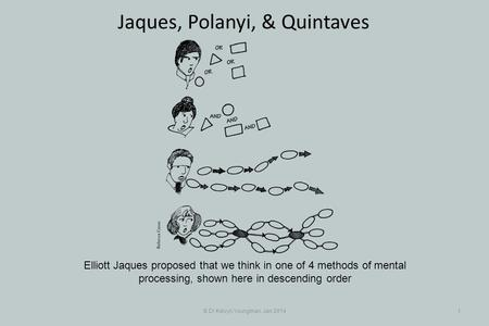 © Dr Kelvyn Youngman, Jan 20141 Jaques, Polanyi, & Quintaves Elliott Jaques proposed that we think in one of 4 methods of mental processing, shown here.