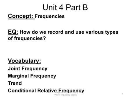 4.2.1: Summarizing Data Using Two-Way Frequency Tables