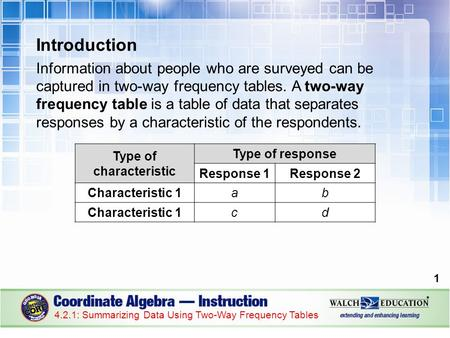 Introduction Information about people who are surveyed can be captured in two-way frequency tables. A two-way frequency table is a table of data that separates.