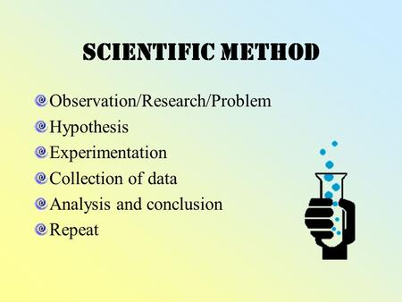 Scientific Method Observation/Research/Problem Hypothesis Experimentation Collection of data Analysis and conclusion Repeat.
