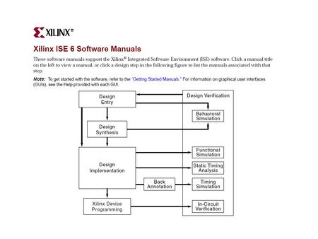 Xilinx 6.3 Tutorial Integrated Software Environment (ISE) Set up basic environment Select Gates or Modules to Be simulated (Insert Program Code) Run Waveform.