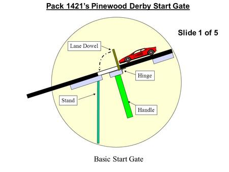 Handle Hinge Lane Dowel Stand Pack 1421s Pinewood Derby Start Gate Slide 1 of 5 Basic Start Gate.