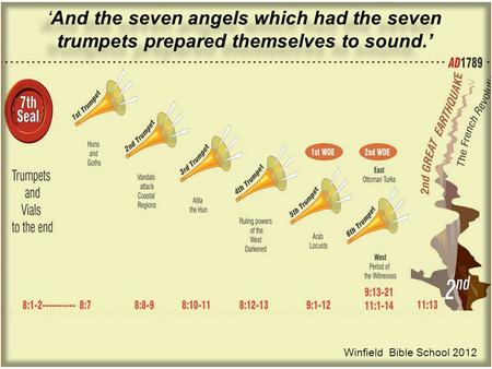 And the seven angels which had the seven trumpets prepared themselves to sound. Winfield Bible School 2012.
