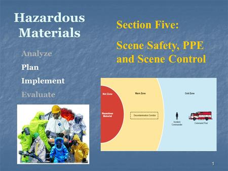 1 Hazardous Materials Section Five: Scene Safety, PPE and Scene Control Analyze Plan Implement Evaluate.