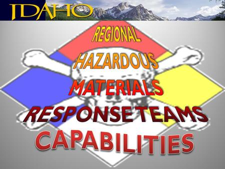 1 st Responders Basic Capability - 4 gas monitor - evacuation RRTs – Advanced Capability – Basic + some advanced technology & training – confirm.