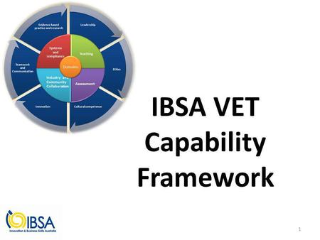 IBSA VET Capability Framework 1. Capability Frameworks Capability (or ability) frameworks describe the skills and behaviours that people will demonstrate.