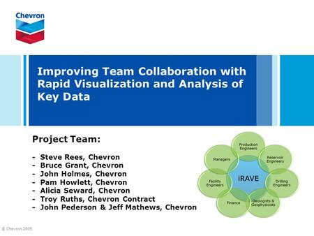 © Chevron 2005 Improving Team Collaboration with Rapid Visualization and Analysis of Key Data Project Team: - Steve Rees, Chevron - Bruce Grant, Chevron.