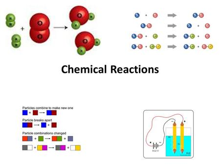 Chemical Reactions. 10.1 Reactions and Equations Evidence of Chemical Reactions. The process of which the atoms of one or more substances are rearranged.