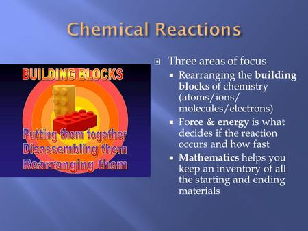Chemical Reactions Three areas of focus