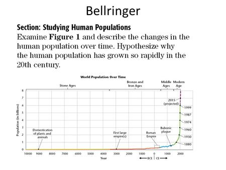 Bellringer. Demography is the study of the characteristics of populations, especially human populations. Demographers- are scientists who: – 1. study.