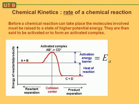 Chemical Kinetics : rate of a chemical reaction Before a chemical reaction can take place the molecules involved must be raised to a state of higher potential.