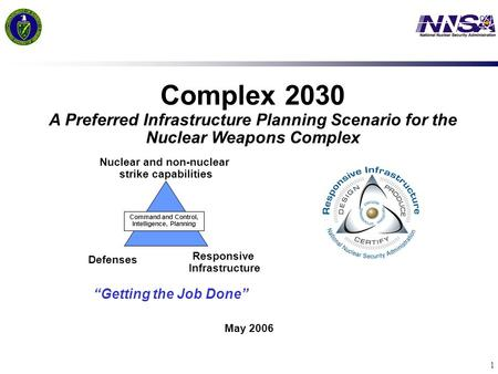 1 Getting the Job Done May 2006 Complex 2030 A Preferred Infrastructure Planning Scenario for the Nuclear Weapons Complex Nuclear and non-nuclear strike.