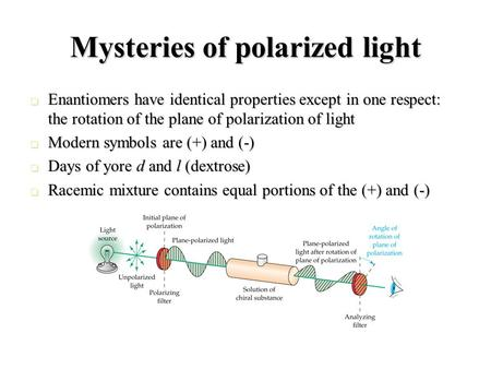 Mysteries of polarized light Enantiomers have identical properties except in one respect: the rotation of the plane of polarization of light Enantiomers.