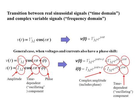 Transition between real sinusoidal signals (time domain) and complex variable signals (frequency domain) General case, when voltages and/currents also.