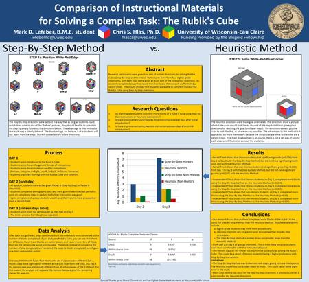 Comparison of Instructional Materials for Solving a Complex Task: The Rubik's Cube Mark D. Lefeber, B.M.E. student Chris S. Hlas, Ph.D. University of Wisconsin-Eau.