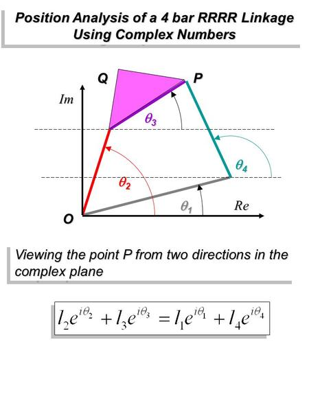 1 2 3 4 Viewing the point P from two directions in the complex plane P O Re Im Q Position Analysis of a 4 bar RRRR Linkage Using Complex Numbers.