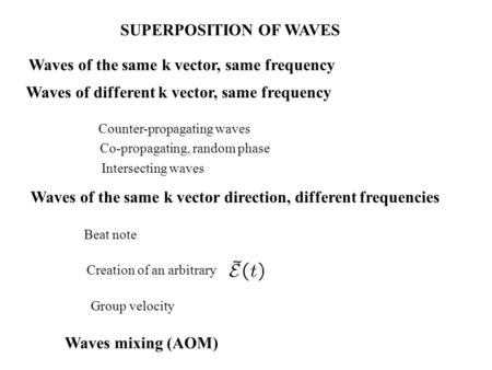 SUPERPOSITION OF WAVES Waves of different k vector, same frequency Counter-propagating waves Intersecting waves Waves mixing (AOM) Co-propagating, random.