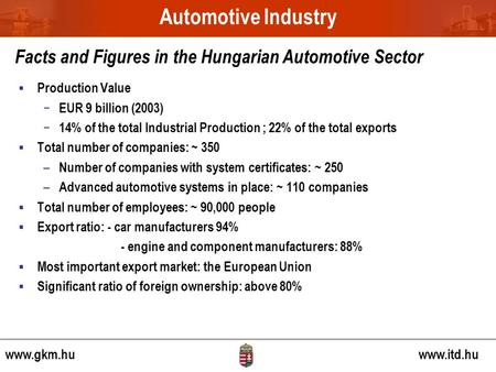 Www.gkm.hu www.itd.hu Facts and Figures in the Hungarian Automotive Sector Production Value EUR 9 billion (2003) 14% of the total Industrial Production.
