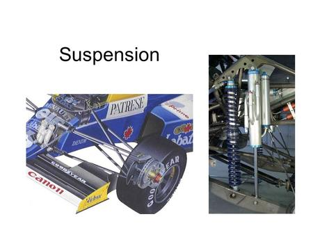 Suspension. Outline Introduction Suspension components Suspension type examples –Solid axle –Double Wishbone –MacPherson Strut Introduce basic geometry.