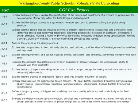 Washington County Public Schools / Voluntary State Curriculum VSC CO 2 Car Project 1.B.7 Explain that requirements involve the identification of the criteria.