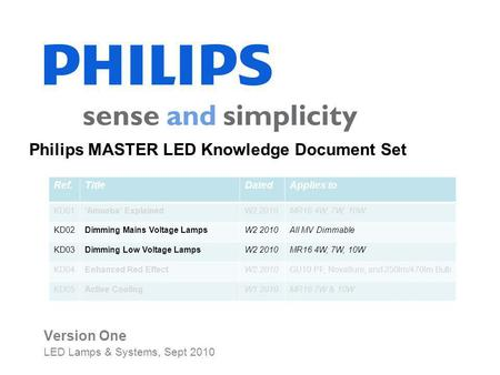 Version One LED Lamps & Systems, Sept 2010 Philips MASTER LED Knowledge Document Set Ref.TitleDatedApplies to KD01Amoeba ExplainedW2 2010MR16 4W, 7W, 10W.