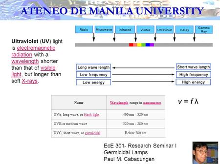 EcE 301- Research Seminar I Germicidal Lamps Paul M. Cabacungan ATENEO DE MANILA UNIVERSITY Ultraviolet (UV) light is electromagnetic radiation with a.