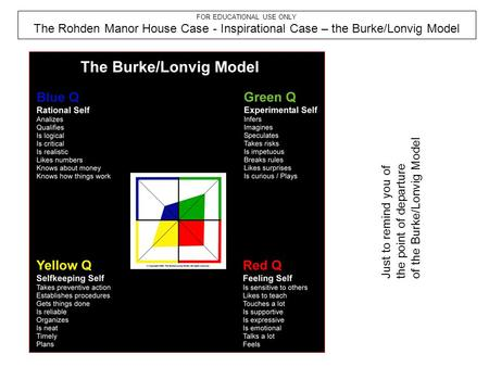 FOR EDUCATIONAL USE ONLY The Rohden Manor House Case - Inspirational Case – the Burke/Lonvig Model Just to remind you of the point of departure of the.