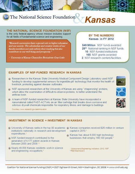 BY THE NUMBERS Kansas in FY 2012 $49 Million: NSF funds awarded 28 th : National ranking in NSF funds 10: NSF-funded institutions 165: NSF grants awarded.