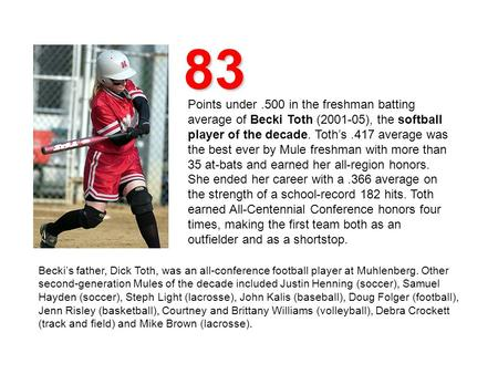 83 Points under.500 in the freshman batting average of Becki Toth (2001-05), the softball player of the decade. Toths.417 average was the best ever by.