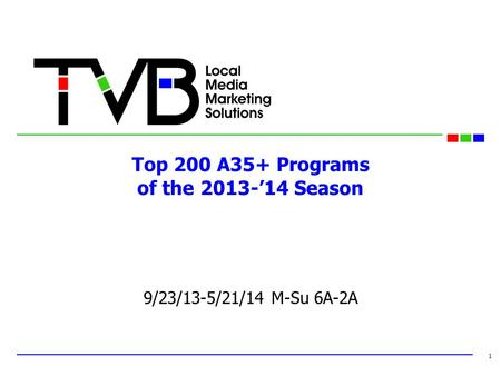 Top 200 A35+ Programs of the 2013-14 Season 9/23/13-5/21/14 M-Su 6A-2A 1.