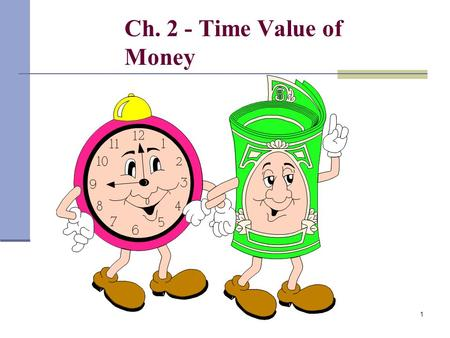 1 Ch. 2 - Time Value of Money 2 Topics Covered Future Values Present Values Multiple Cash Flows Perpetuities and Annuities Non-annual interest compounding.