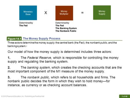© 2012 Pearson Education, Inc. Publishing as Prentice Hall 1 of 46 Our model of how the money supply is determined includes three actors: 1.The Federal.