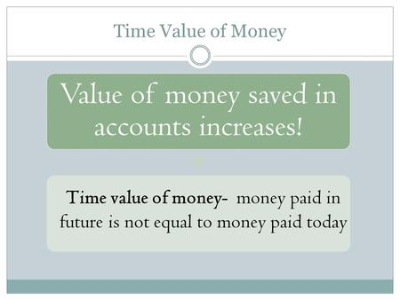 Time Value of Money Value of money saved in accounts increases! Time value of money- money paid in future is not equal to money paid today.