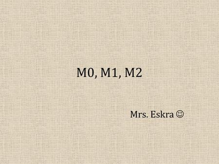 M0, M1, M2 Mrs. Eskra. OBJECTIVES: What will you learn? Money is anything that serves as a medium of exchange, store of value, and unit of account. We.