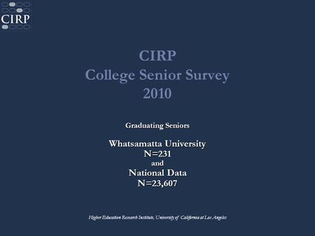 CIRP College Senior Survey 2010 Graduating Seniors Whatsamatta University N=231and National Data N=23,607 Higher Education Research Institute, University.