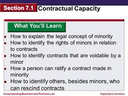 Understanding Business and Personal Law Contractual Capacity Section 7.1 Capacity to Contract What Youll Learn How to explain the legal concept of minority.