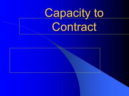 Capacity to Contract. Capacity – legal ability to enter a contract Majority – age of legal adulthood Minor – not yet reached legal age (minority) NC Age.