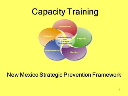 1 Capacity Training New Mexico Strategic Prevention Framework.