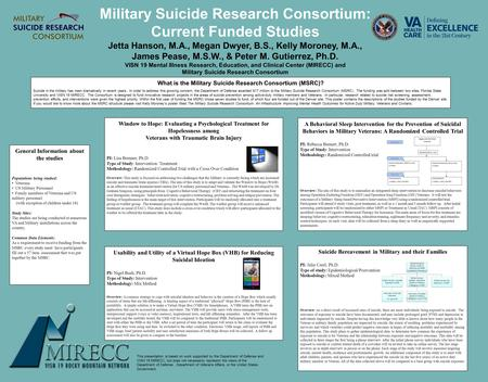 Military Suicide Research Consortium: Current Funded Studies Jetta Hanson, M.A., Megan Dwyer, B.S., Kelly Moroney, M.A., James Pease, M.S.W., & Peter M.