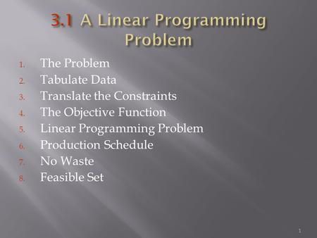 1. The Problem 2. Tabulate Data 3. Translate the Constraints 4. The Objective Function 5. Linear Programming Problem 6. Production Schedule 7. No Waste.